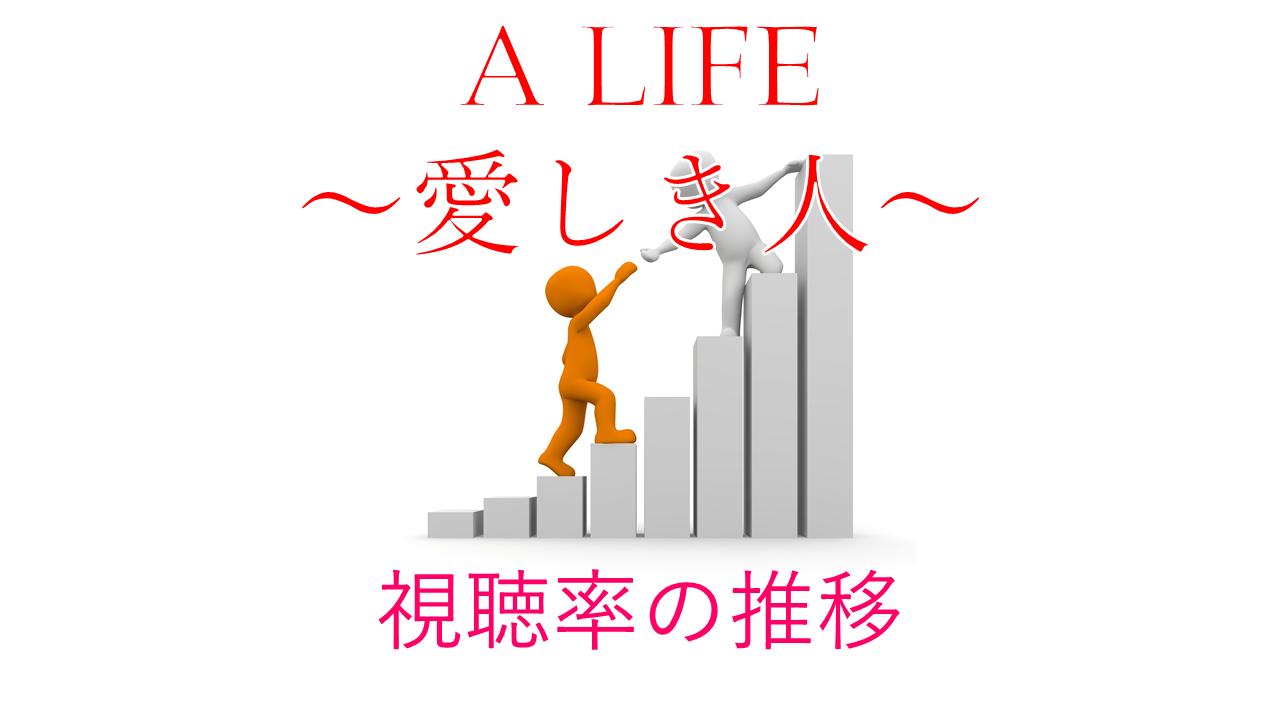 A LIFE ~愛しき人~ 視聴率の推移