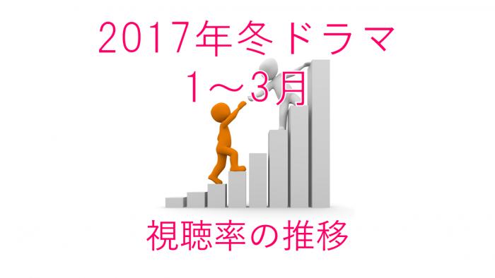 2017年冬ドラマ(1~3月)視聴率の推移