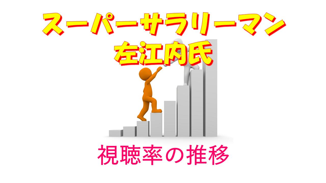 スーパーサラリーマン左江内氏 視聴率の推移