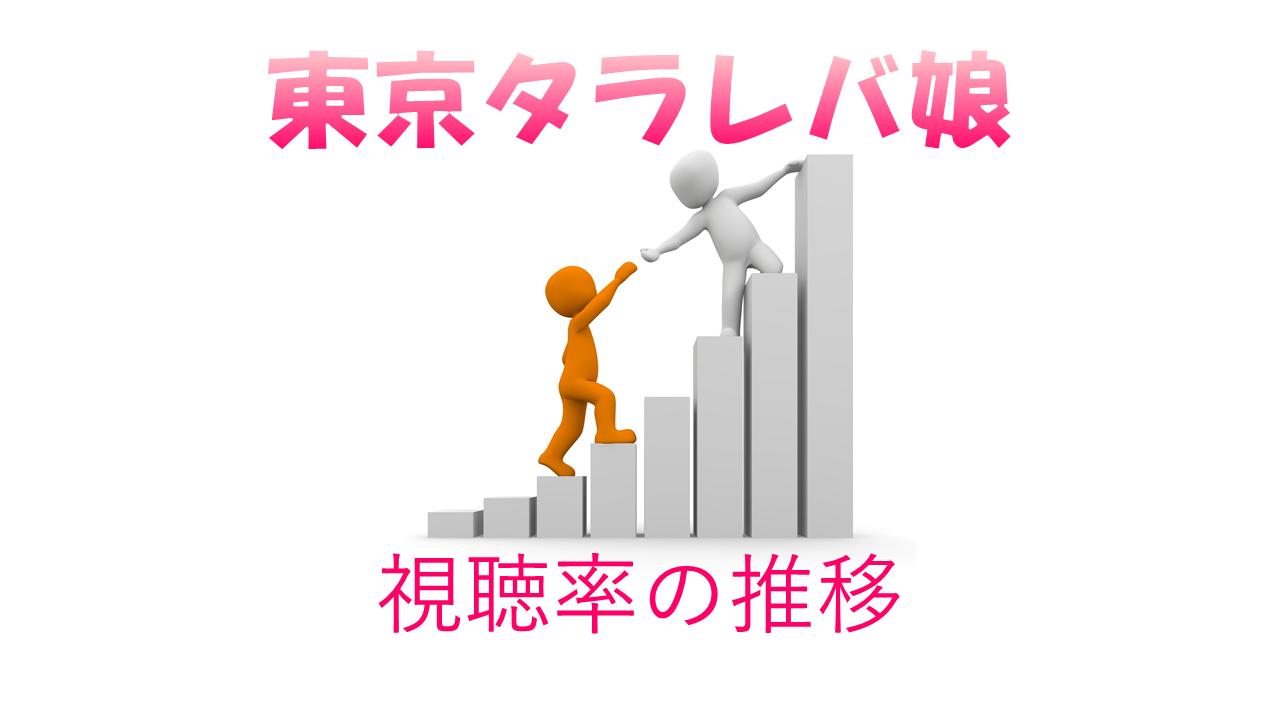 東京タラレバ娘 視聴率の推移