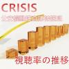 「CRISIS」視聴率一覧&グラフ推移