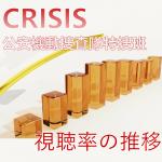 CRISIS公安機動捜査隊特捜班 視聴率の推移