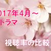2017年春ドラマ 視聴率一覧 & グラフ比較