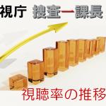 警視庁・捜査一課長 視聴率の推移
