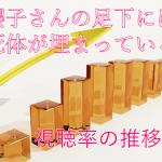 櫻子さんの足下には死体が埋まっている 視聴率の推移