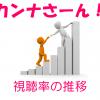 「カンナさーん!」視聴率一覧&グラフ推移