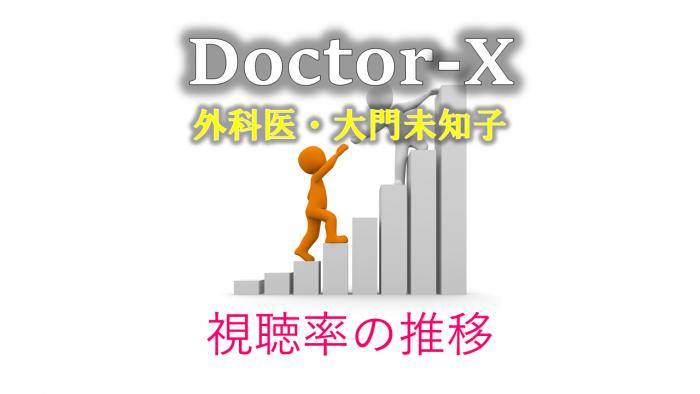 ドクターX 第5期 視聴率の推移