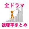 2019年秋ドラマ 視聴率一覧 & グラフ比較