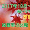 2017年秋ドラマ(深夜) 視聴率の比較