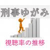 「刑事ゆがみ」視聴率一覧&グラフ推移