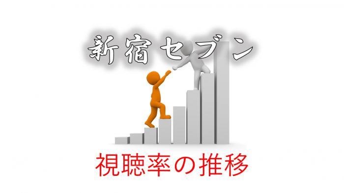 新宿セブン 視聴率の推移
