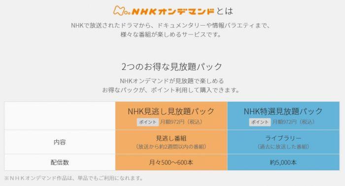 U-NEXTでNHKオンデマンド