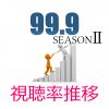 「99.9-刑事専門弁護士- SEASON2」視聴率一覧&グラフ推移