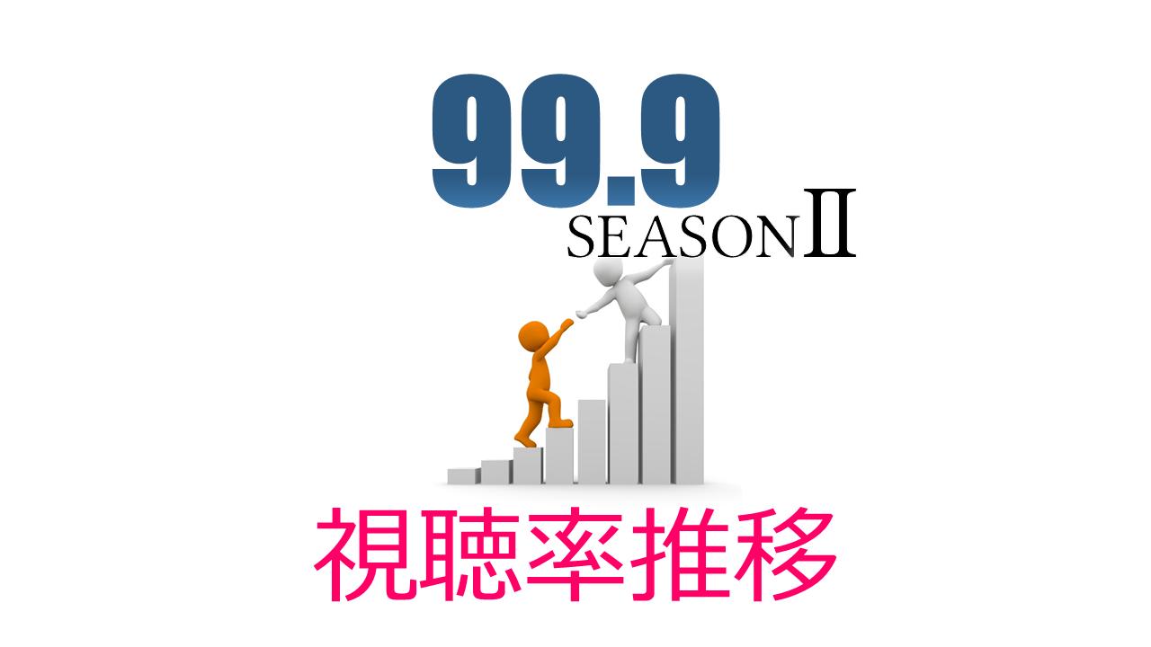 99.9刑事専門弁護士 視聴率推移