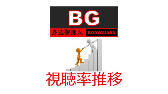 BG~身辺警護人~ 視聴率の推移