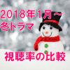 冬ドラマ(2018年1~3月)視聴率一覧&グラフ推移