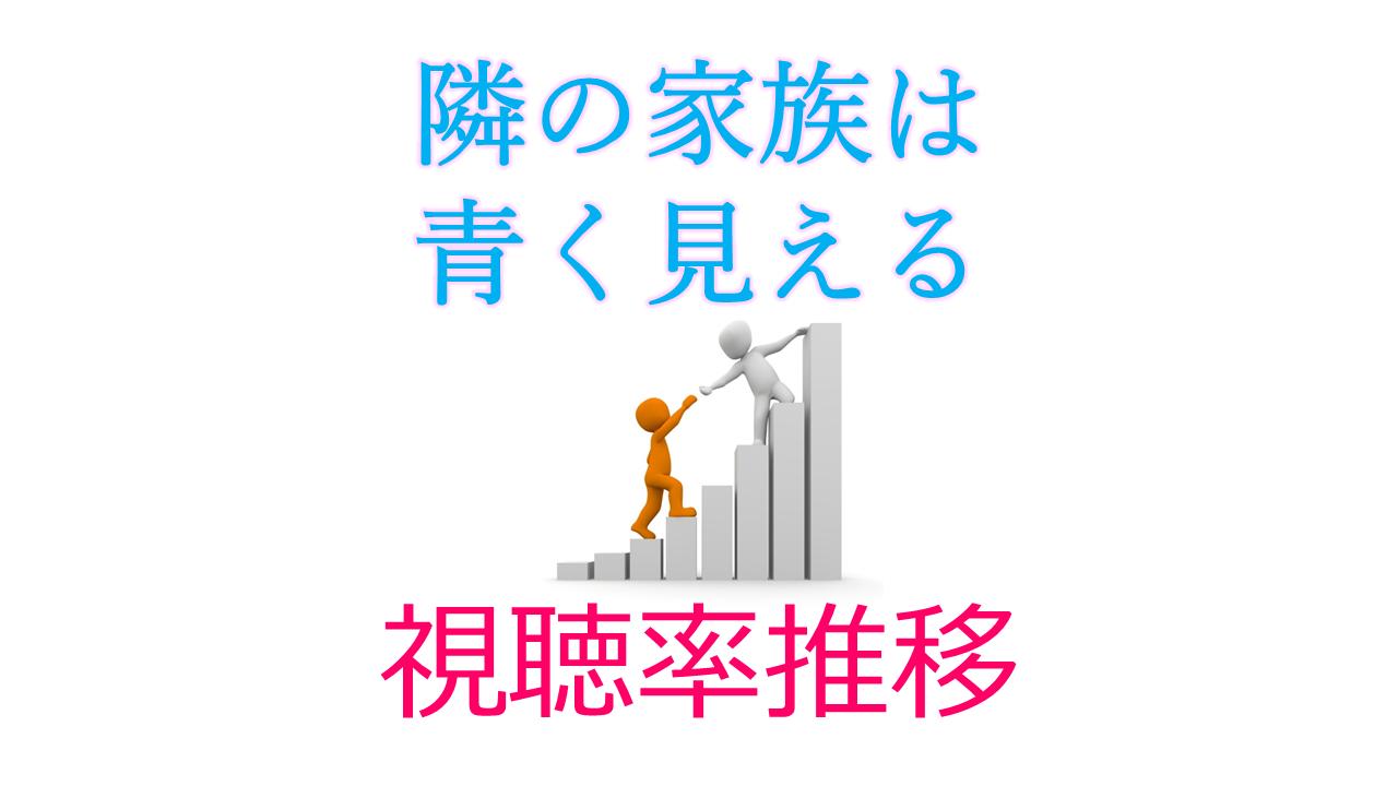 速報 リアルタイム 視聴 率