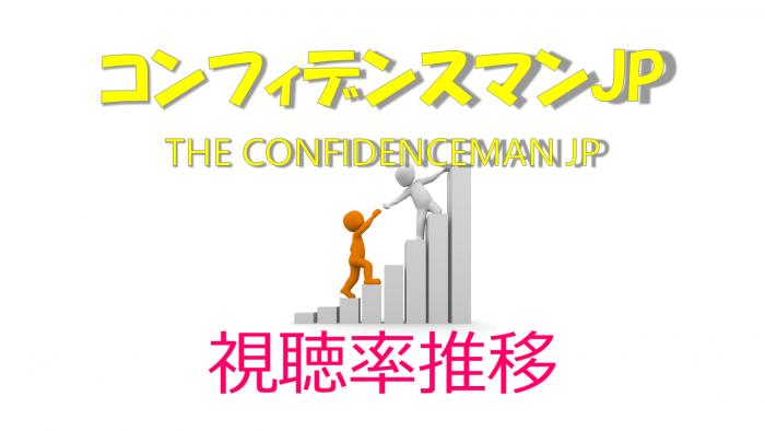 コンフィデンスマンJP 視聴率の推移