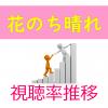 「花のち晴れ」視聴率一覧&グラフ推移