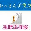 徳尾浩司脚本ドラマ「おっさんずラブ」視聴率一覧表&グラフ推移
