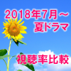 2018年7月~夏ドラマ 視聴率比較