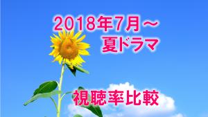 2018年7月~夏ドラマ 視聴率一覧&グラフ推移