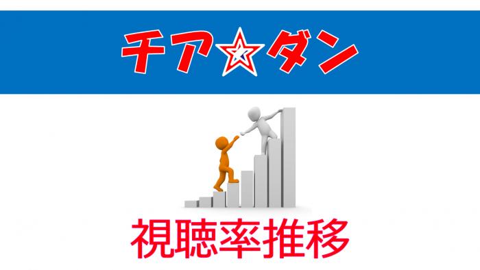 チア☆ダン 視聴率の推移