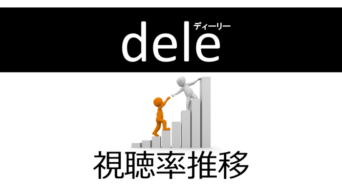 dele(ディーリー) 視聴率推移