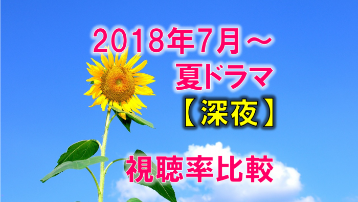 深夜ドラマ(2018年7月~夏ドラマ) 視聴率の比較
