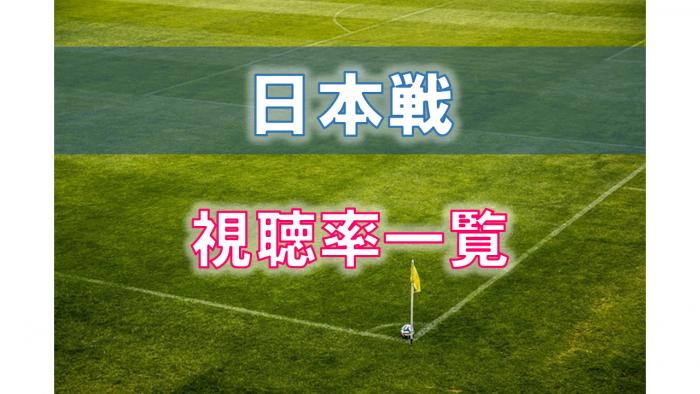 ワールドカップ2018日本戦の視聴率