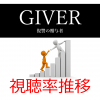 「GIVER」視聴率一覧&グラフ推移