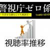 警視庁ゼロ係3 視聴率推移