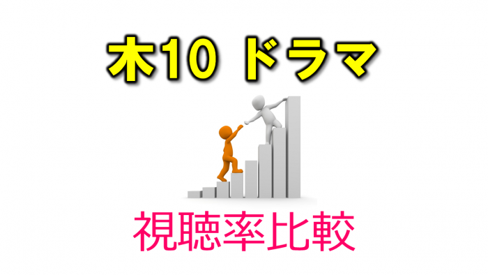 木10ドラマ 視聴率比較