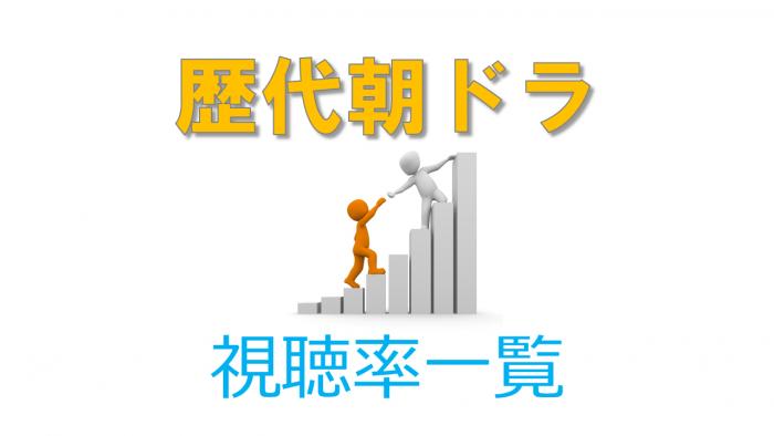 歴代朝ドラ 視聴率一覧表&グラフ推移