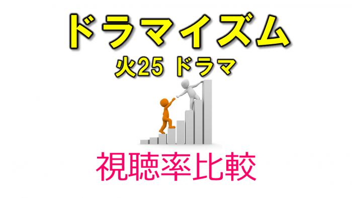 火25ドラマ【ドラマイズム】 視聴率比較