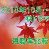 秋ドラマ 視聴率一覧&グラフ推移