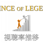 PRINCE OF LEGEND 視聴率推移