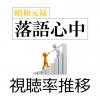 「昭和元禄落語心中」視聴率一覧&グラフ推移