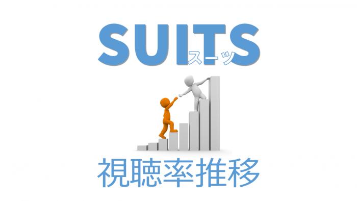 SUITS/スーツ 視聴率推移