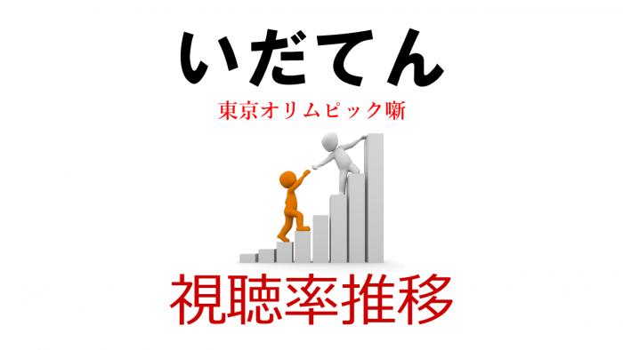 いだてん〜東京オリムピック噺〜 視聴率推移