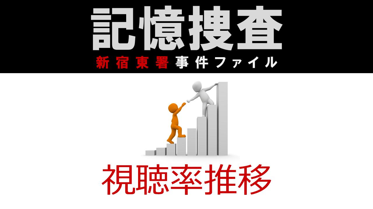 記憶捜査~新宿東署事件ファイル~ 視聴率推移