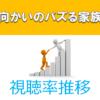 黒羽麻璃央出演ドラマ「向かいのバズる家族」視聴率一覧表&グラフ推移