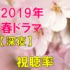深夜ドラマ(2019春)視聴率一覧&グラフ推移