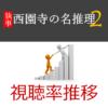 「執事 西園寺の名推理2」視聴率一覧&グラフ推移