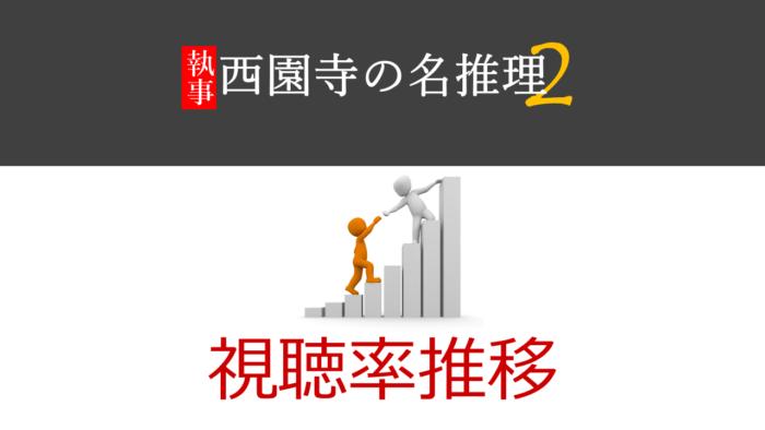 執事西園寺の名推理2 視聴率推移