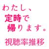 高野洸出演ドラマ「わたし、定時で帰ります。」視聴率一覧表&グラフ推移