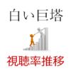 白い巨塔【2003年・唐沢寿明】視聴率一覧表&グラフ推移