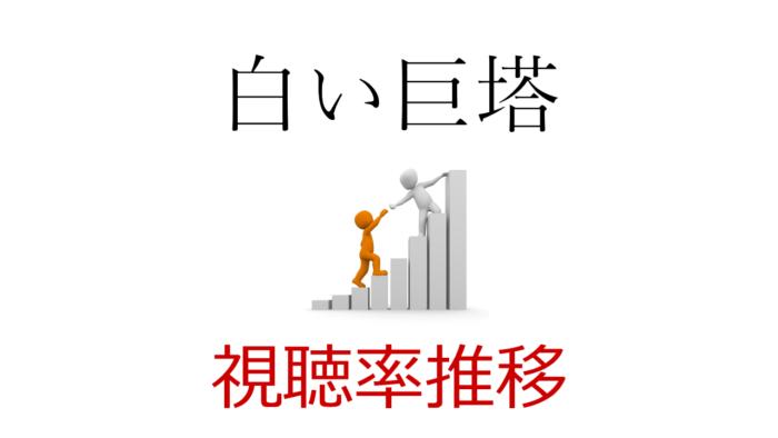 「白い巨塔」
