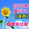 2019夏・深夜ドラマ 視聴率一覧&グラフ推移