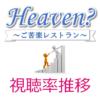 「Heaven?~ご苦楽レストラン~」視聴率一覧&グラフ推移